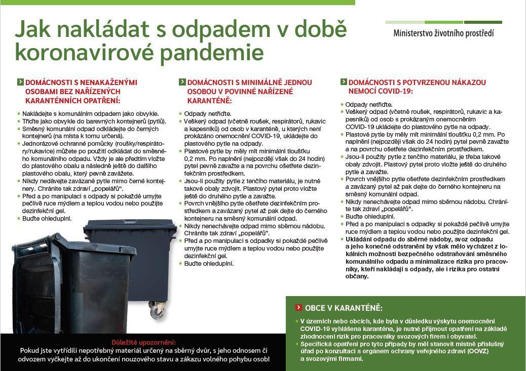 Koronavirus - leták o nakládání s odpady